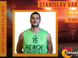 Stanislav Vaklinov is the player with most games in BIBL history